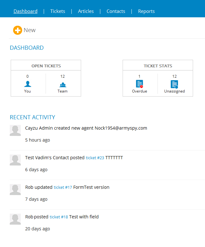 Cayzu Helpdesk Customer Support Ticketing dashboard