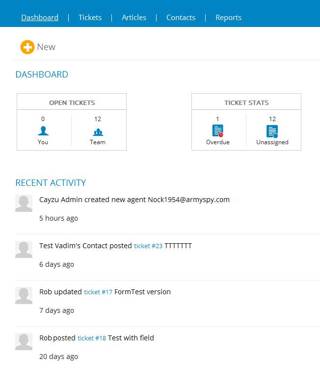 Cayzu Helpdesk Customer Support Ticketing dashboard