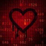 Is Your Heartbleed-ing? Your Info is Safe with Cayzu Helpdesk